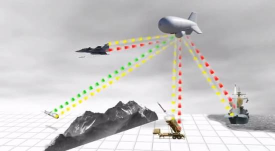 Высокотехнологичные дирижабли станут новым ракетным щитом Америки
