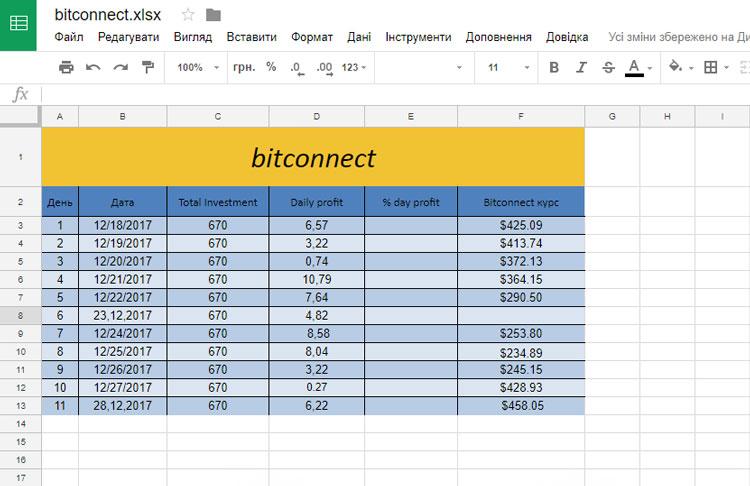 Как мы лендили в криптовалюту Битконнект: эксперимент OFFICEPLANKTON